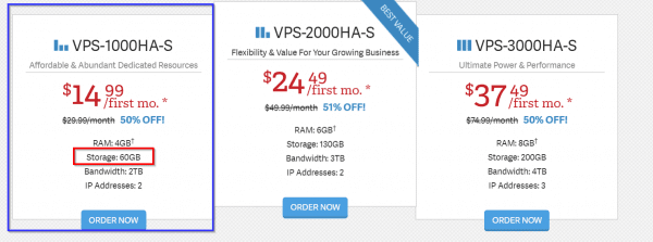 Price of Inmotion Hosting VPS plans with actual price hidden