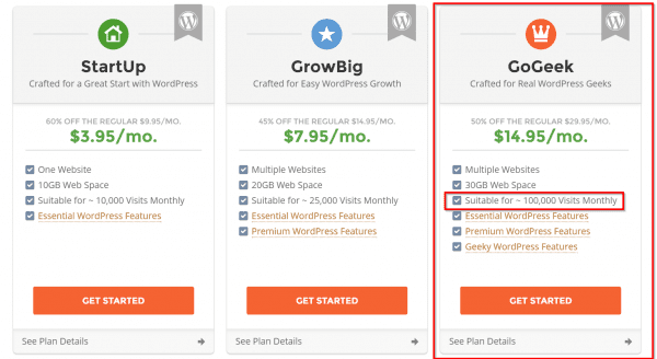 price of SiteGround GoGeek and other WordPress hosting plans